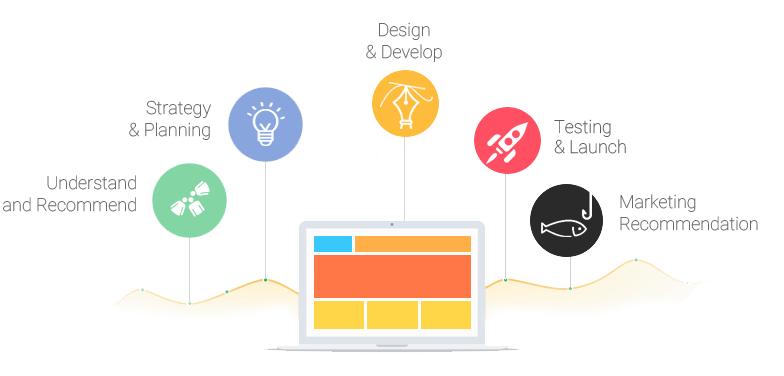 web-design-haldwani