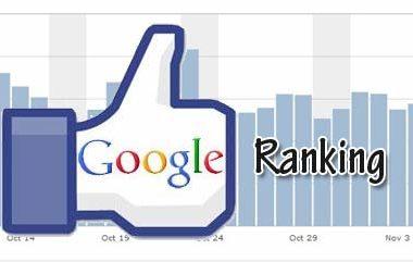 Website Top Ranking In Google