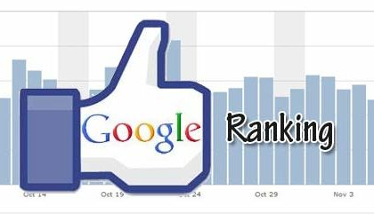 Website Top Ranking In Google